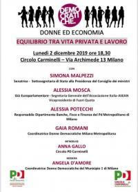 Donne ed economia - Milano