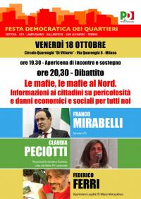 Le mafie al Nord - Milano