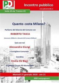 Quanto costa Milano?