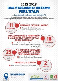 2013-2018. Una stagione di riforme per l'Italia - Economia